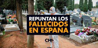 Repuntan los fallecidos en España hasta 244/día mientras los contagiados disminuyen a 685