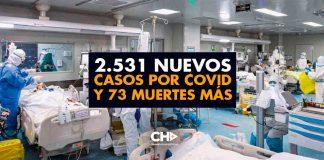 2.531 NUEVOS CASOS por COVID y 73 MUERTES más
