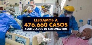 Llegamos a 476.660 casos acumulados de coronavirus
