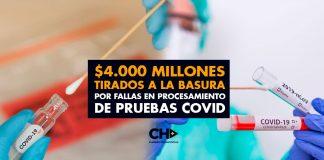 $4.000 millones tirados a la basura por fallas en procesamiento de pruebas Covid