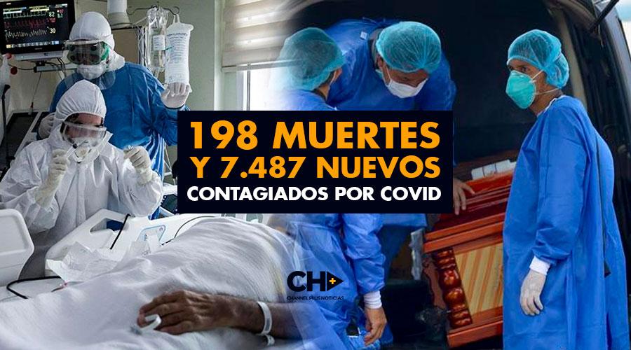 198 Muertes y 7.487 Nuevos Contagiados por Covid