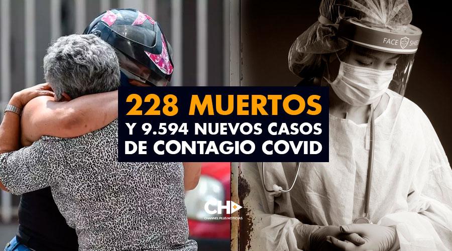 228 Muertos y 9.594 Nuevos casos de Contagio Covid