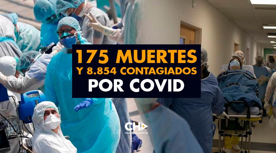 175 Muertes y 8.854 Contagiados por COVID