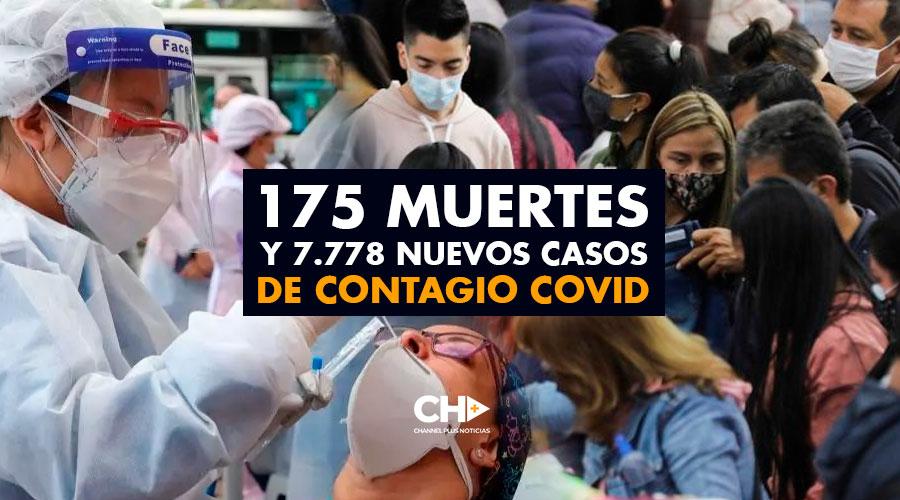 175 Muertes y 7.778 Nuevos casos de Contagio por Covid en Colombia