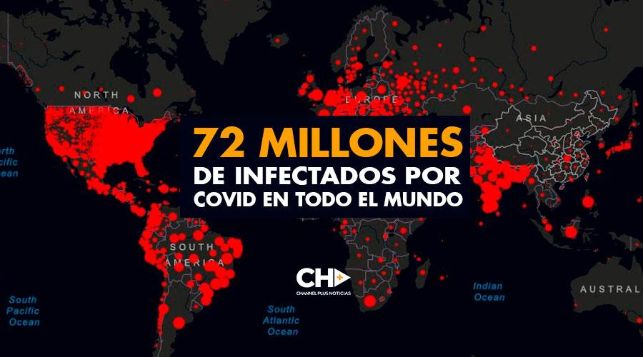 72 Millones de infectados por Covid en TODO el MUNDO