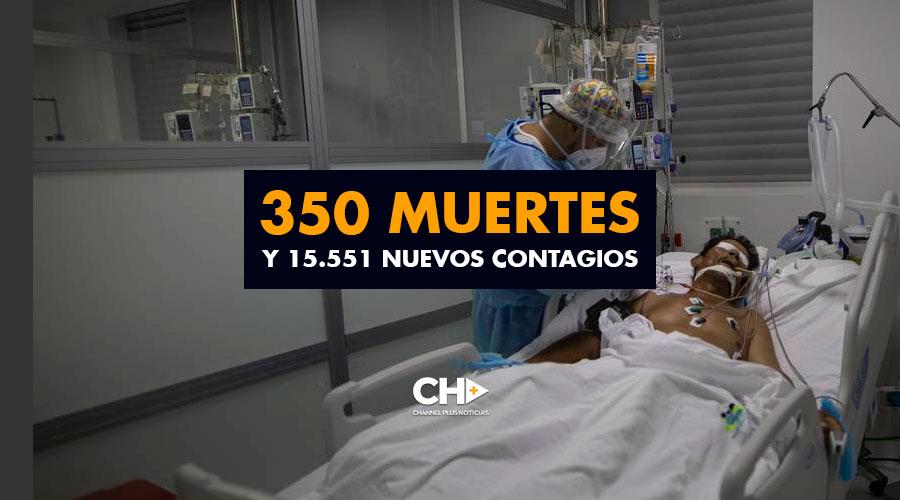 350 Muertes y 15.551 Nuevos Contagios