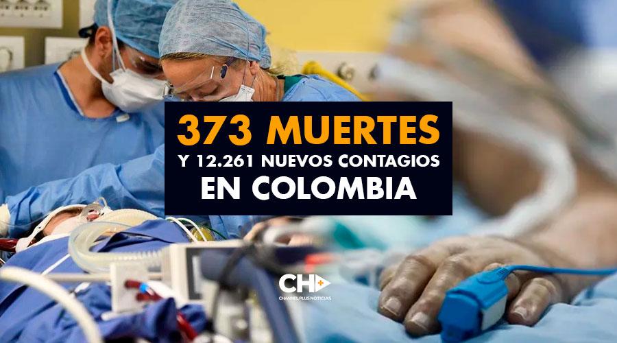 373 Muertes y 12.261 Nuevos Contagios en Colombia