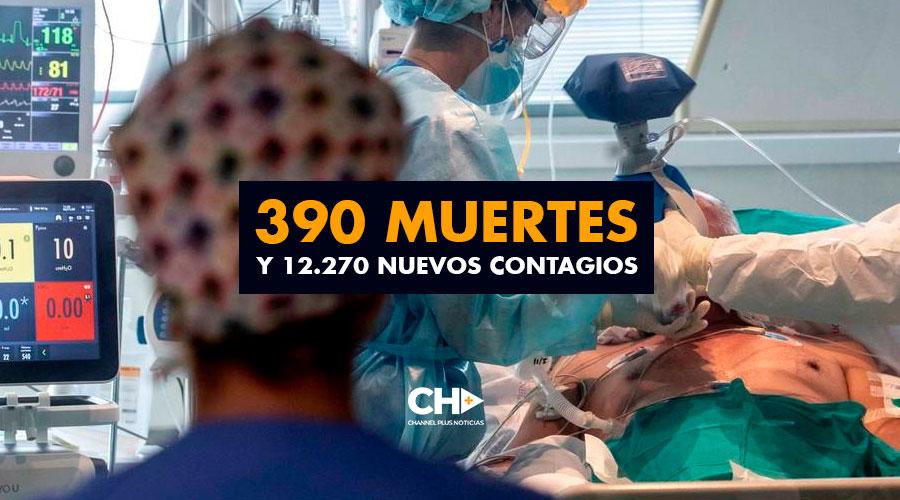 390 Muertes y 12.270 Nuevos Contagios