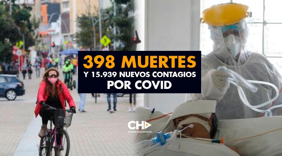 398 Muertes y 15.939 Nuevos Contagios por covid-19