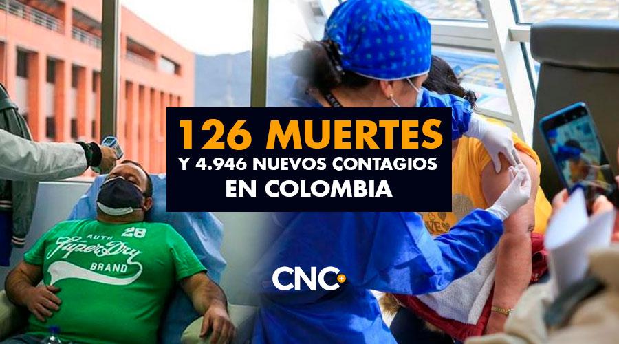 4.946 Nuevos Contagios y 126 Muertes en Colombia