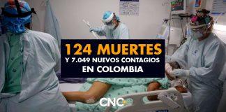 7.049 Nuevos Contagios y 124 Muertes es Colombia