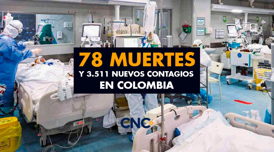 78 Muertes y 3.511 Nuevos Contagios en Colombia