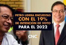 Petro lidera encuestas con el 19% de intención de voto para el 2022