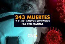 243 Muertes y 11.381 Nuevos Contagios en Colombia 'Vamos en Aumento'