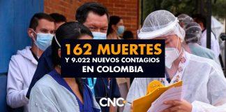 162 Muertes y 9.022 Nuevos Contagios en Colombia