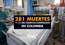 281 Muertes y 17.483 Nuevos Contagios en Colombia