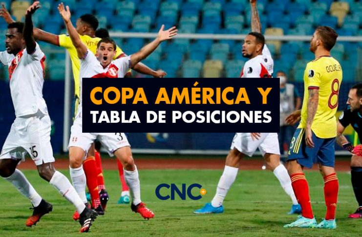 Copa América y Tabla de Posiciones