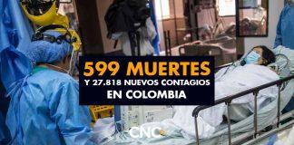 599 Muertes y 27.818 Nuevos Contagios en Colombia