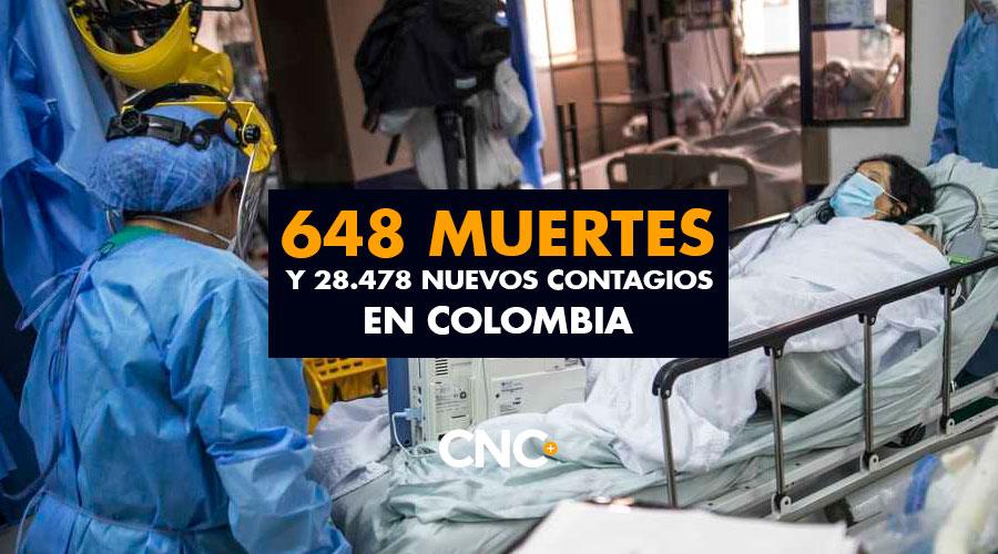 648 Muertes y 28.478 Nuevos Contagios en Colombia