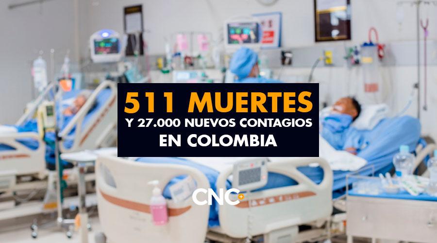 511 Muertes y 27.000 Nuevos Contagios en Colombia
