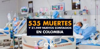 535 Muertes y 21.949 Nuevos Contagios en Colombia