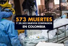 573 Muertes y 29.302 Nuevos Contagios en Colombia