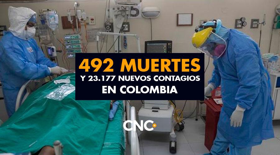 492 Muertes y 23.177 Nuevos Contagios en Colombia