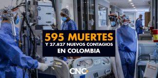 595 Muertes y 27.827 Nuevos Contagios en Colombia