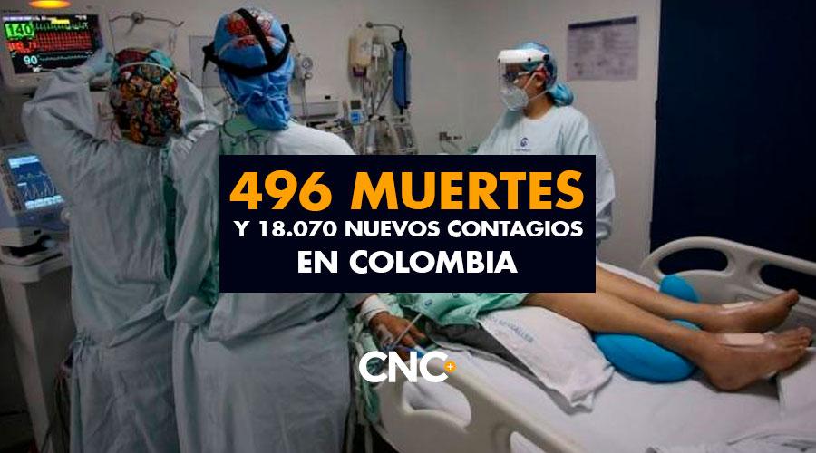496 Muertes y 18.070 Nuevos Contagios en Colombia
