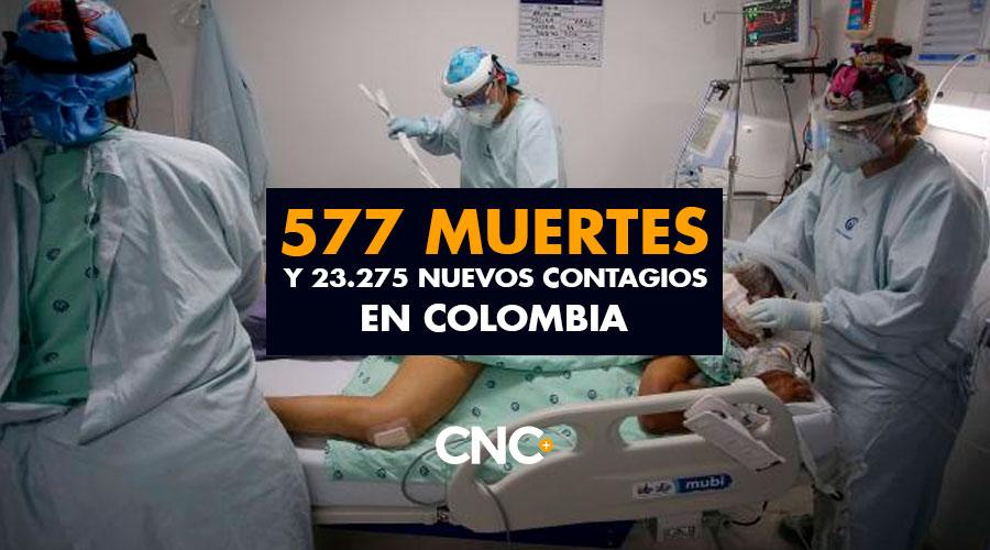 577 Muertes y 23.275 Nuevos Contagios en Colombia