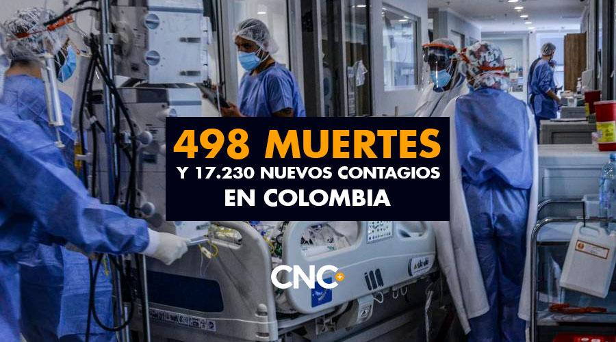 498 Muertes y 17.230 Nuevos Contagios en Colombia