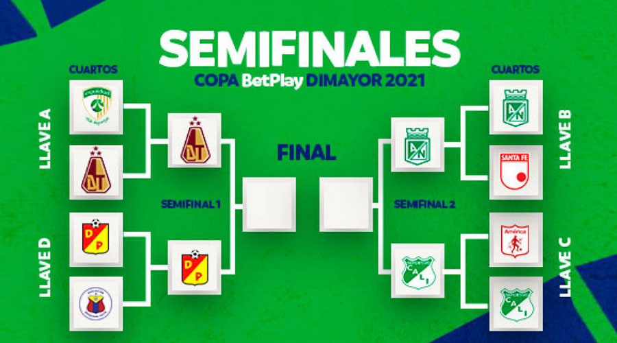 Listas las Semi Finales del Fútbol Colombiano